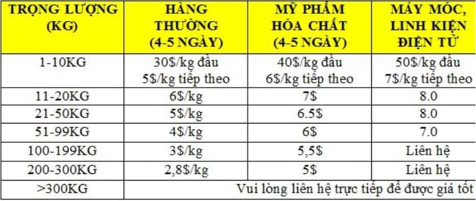 gui hang di thai lan